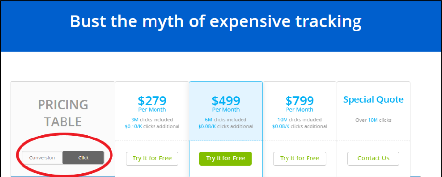 FuseClick's Flexible Pricing options