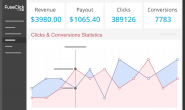 FuseClick – to Be Your Powerful Affiliate Marketing Tool