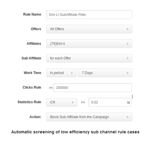 Automatic screening of low efficiency sub channel rule cases